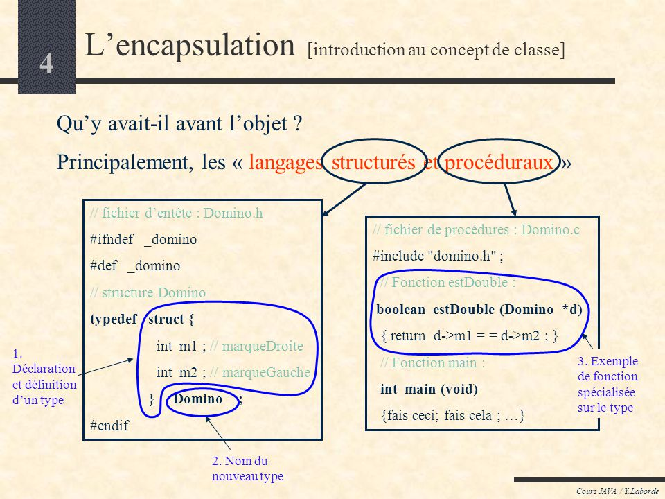 L'encapsulation [introduction au concept de classe]